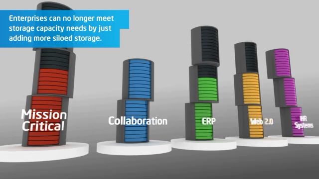 Intel Scale-Out Storage Technologies: Powering Tomorrow's Cloud