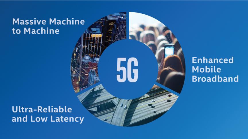 Soluciones de tecnología inalámbrica 5G