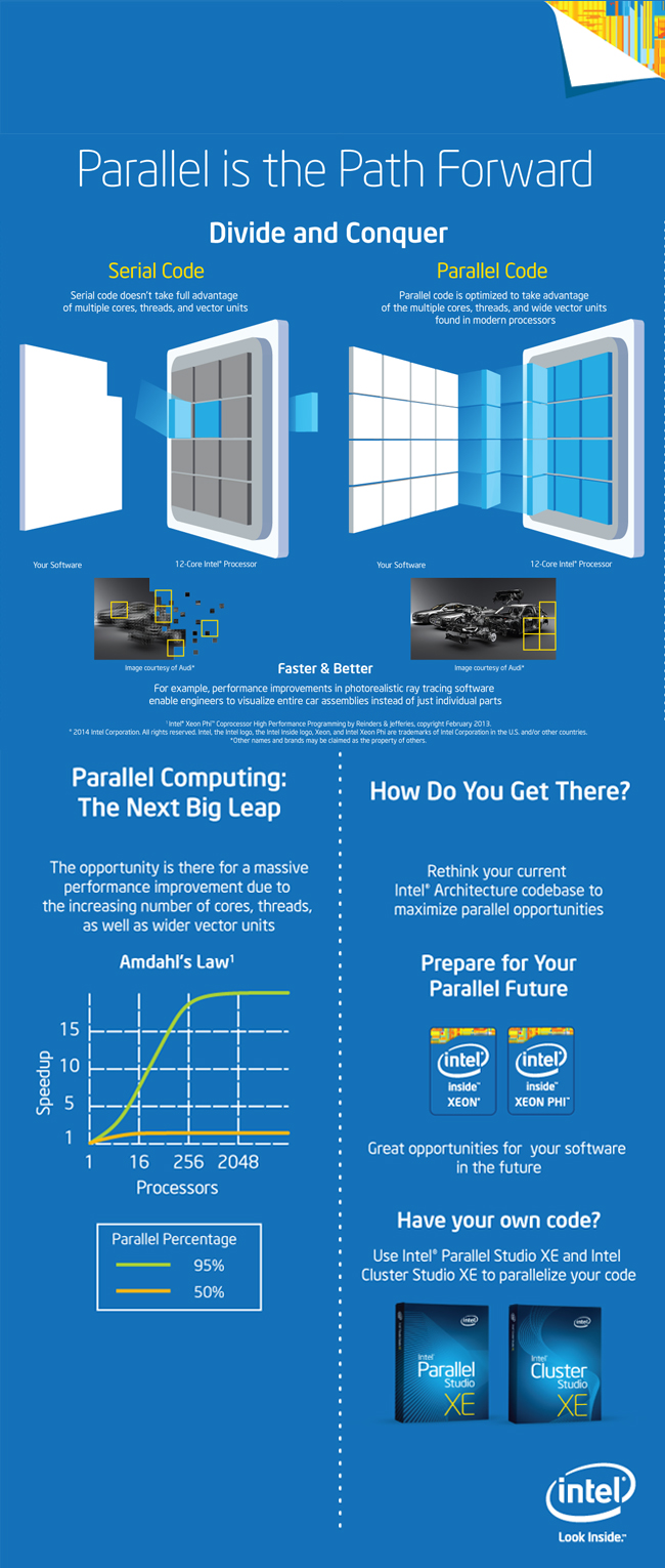 The Next Big Leap in Computing Infographic